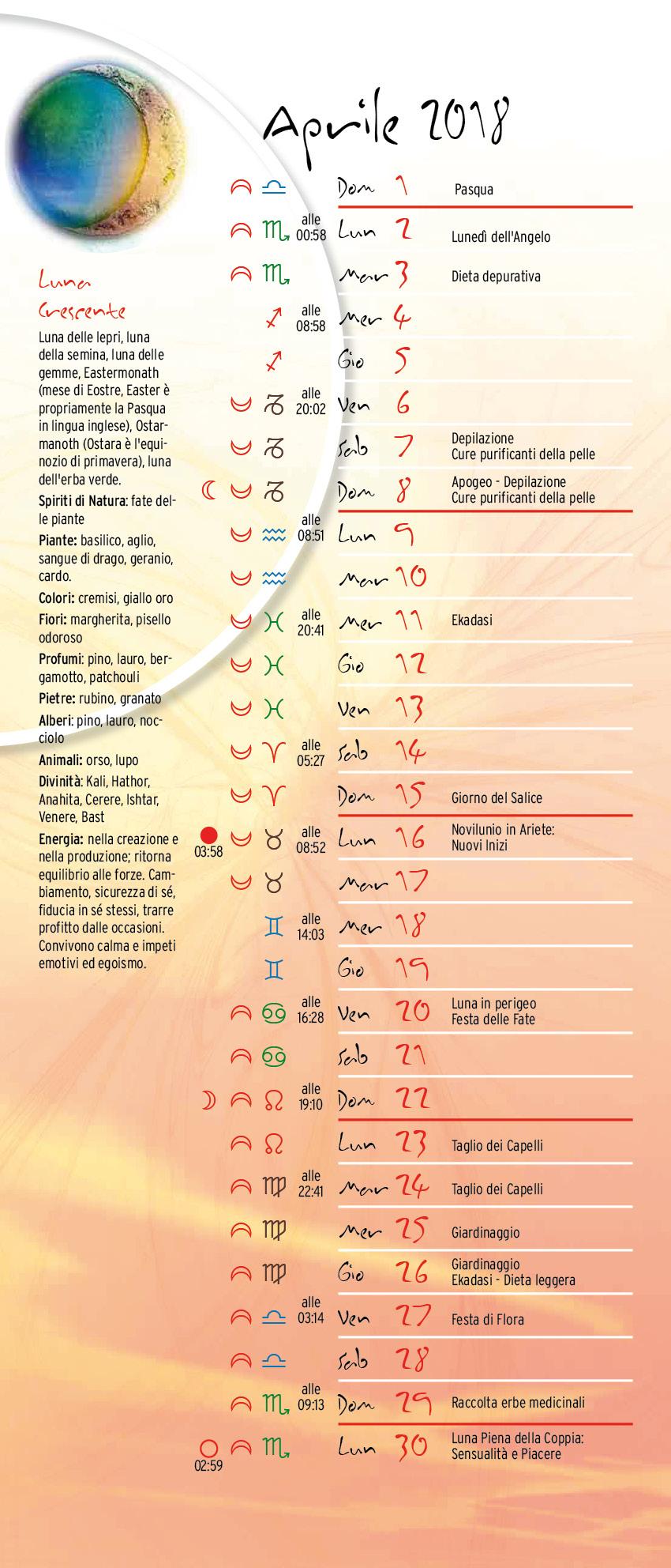 Calendario Lunare Segni Zodiacali.Calendario Lunare Aprile 2018