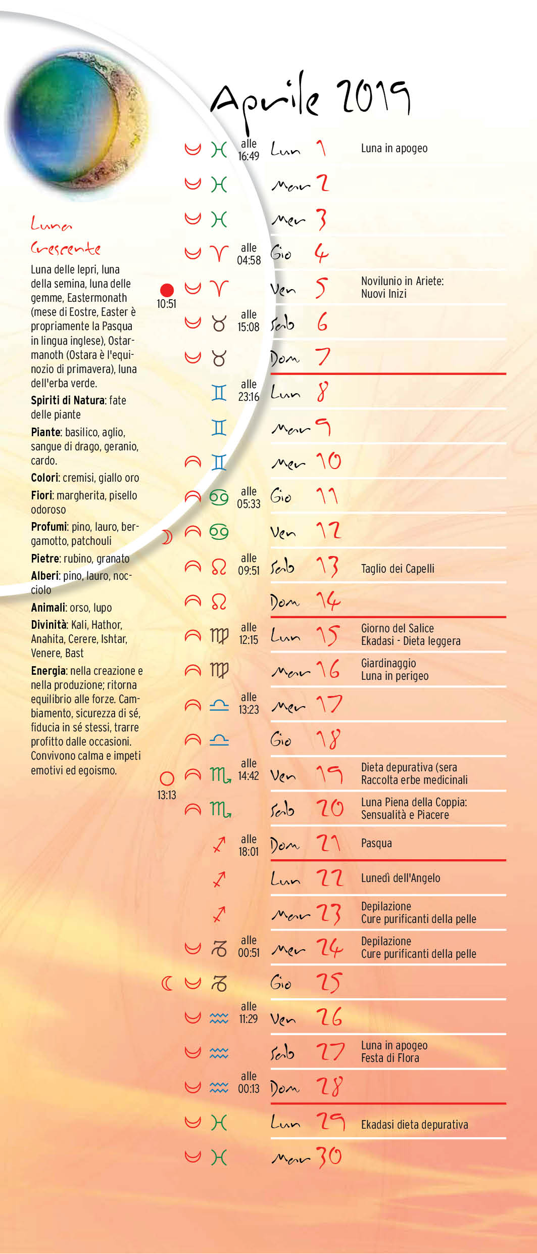 Calendario Lunare Per Semina.Calendario Lunare Aprile 2018