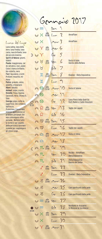 Taglio dei capelli calendario lunare