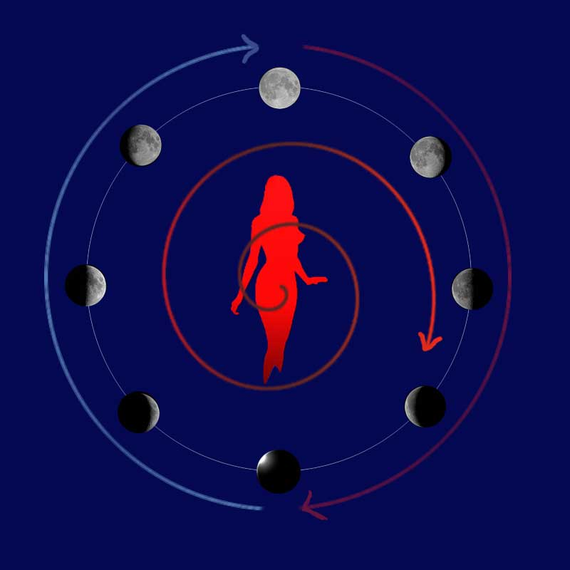 Simboli Luna Calendario.La Luna Crescente