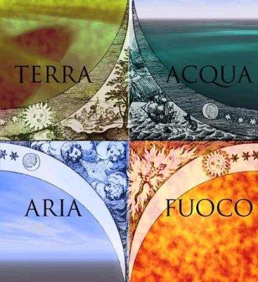 Simboli Luna Calendario.Il Cerchio Della Luna